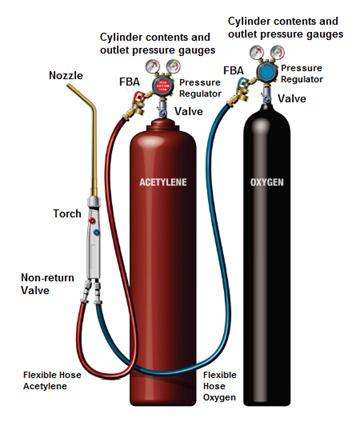 Oxy-Acetylene Setup