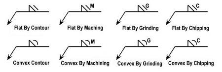 basic welding symbols