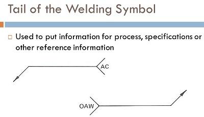 welding symbols Tail