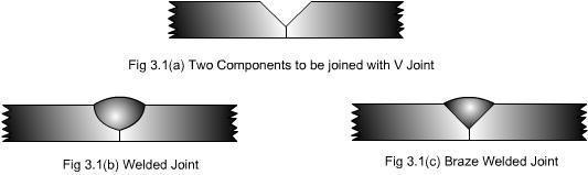 brazing vs welding strength