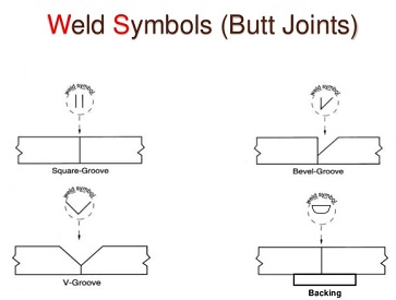 types of weld joint Butt Joint
